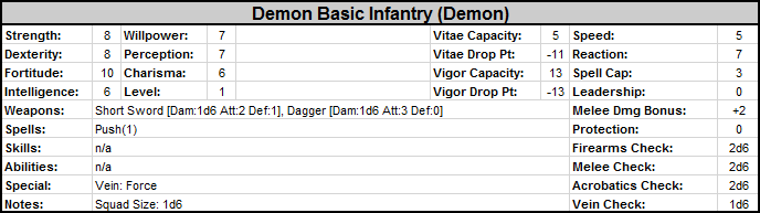 Catalyst%20-%20Statblock%20-%20Demon%20Basic%20Infantry.png